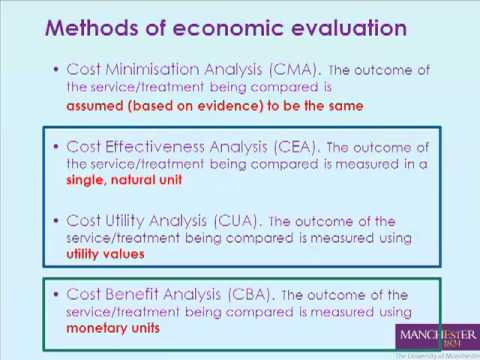 What Is Cost Benefit And Cost Effectiveness Analysis By Prof