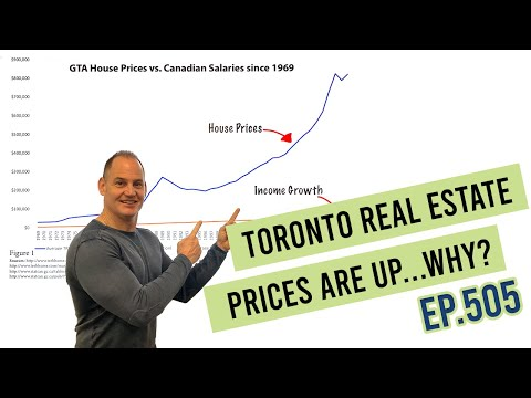 One Thing Driving Toronto Real Estate Prices No One Is Talking About
