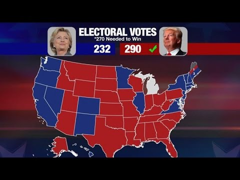 Why the Electoral College is so Important