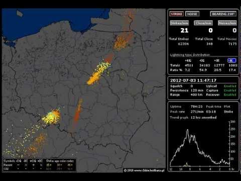 Burze Nad Polska Mapa Radarowa 24h Youtube