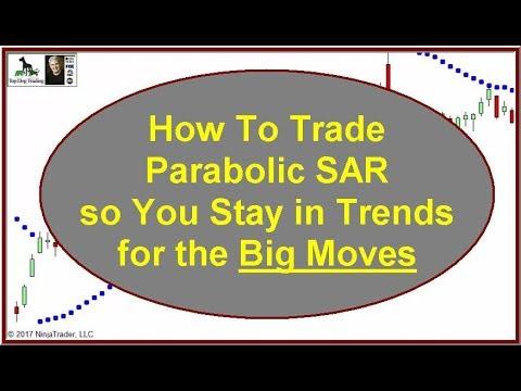 Parabolic sar intraday settings
