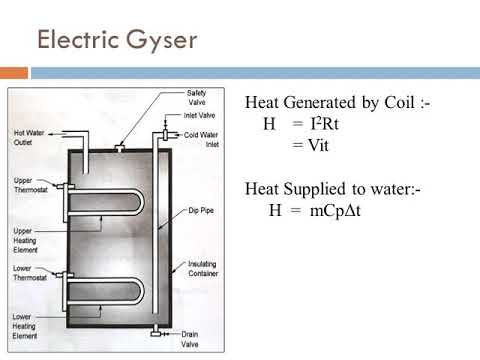 Engineering Mechanism & their application in Domestic Appliances   Electric & Solar Energy Lecture 3