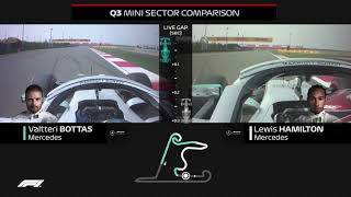 2019 Chinese Grand Prix: Bottas v Hamilton Qualifying Comparison