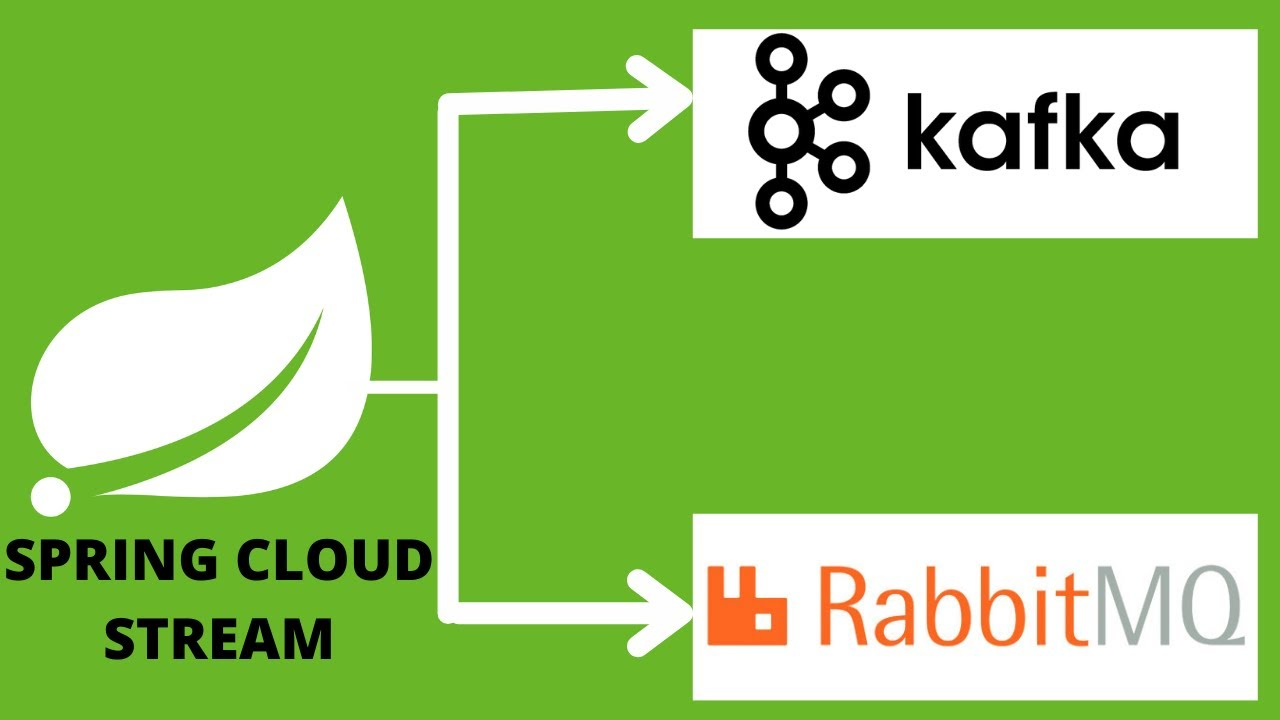 Spring Cloud Stream with Apache Kafka & RabbitMQ Producer Consumer example