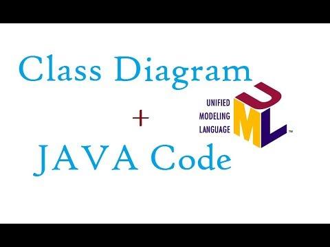 UML Class Diagram to Java Code