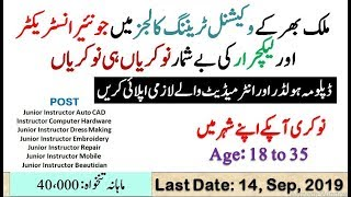 Filed Health Worker Jobs Announced In Govt Health Department
