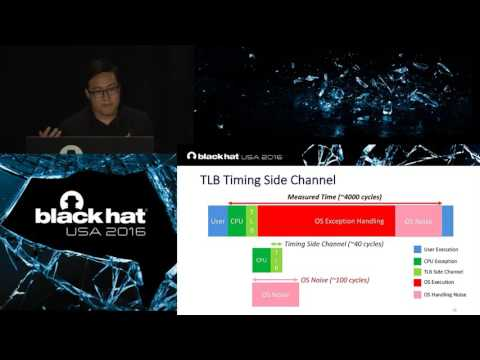 Breaking Kernel Address Space Layout Randomization (KASLR) With Intel TSX