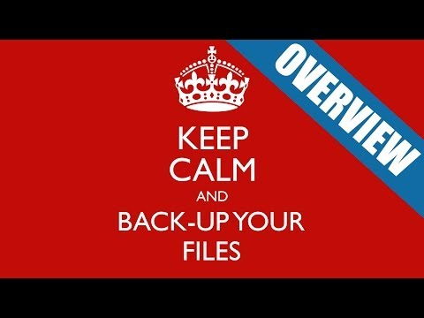 PHOTOGRAPHY: How to Back Up and Protect your Picture Files