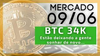 Bitcoin fez movimento interessante na média! VEM ALTA POR AÍ???