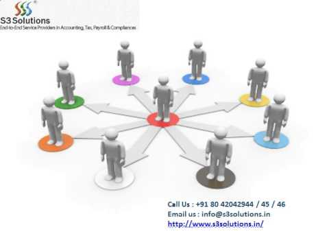Corporate Law Consultants Bangalore- s3solutions