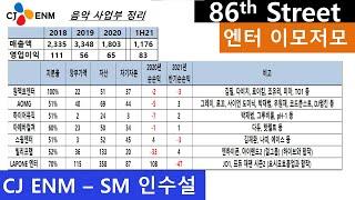 엔터 - 트와이스 빌보드 hot100, 메타버스 ETF, 보아 매도, CJ-SM 인수설