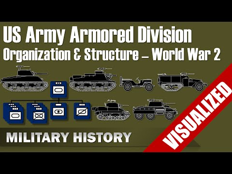 Unit Organizations & Structure | Military History Visualized
