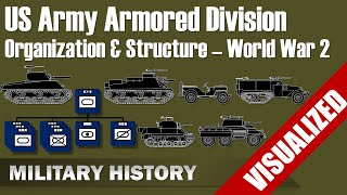 [US Army] Armored Division - Organization & Structure #Visualization
