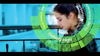 IBM Watson Marketing Solutions Overview