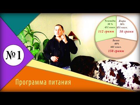 Центр эстетической медицины Формула Красоты в Калининграде