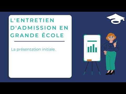 L'entretien D'admission En Grande Ecole : La Présentation Initiale.