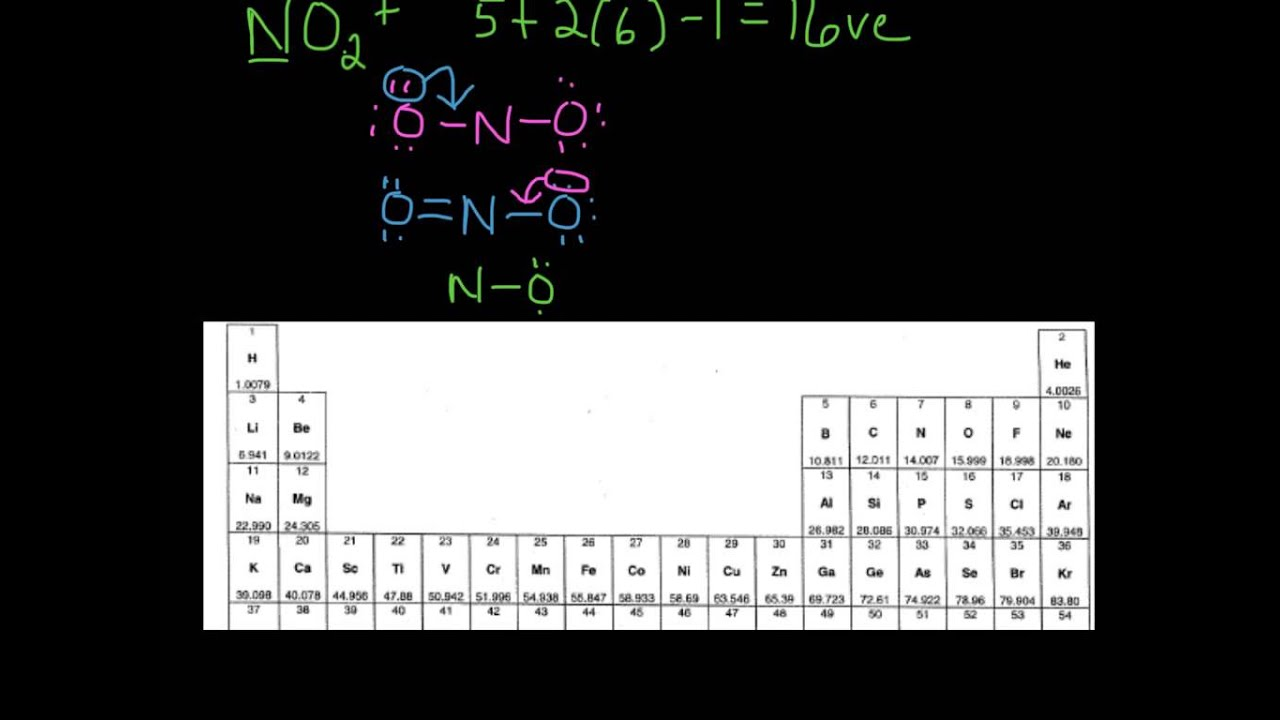 Example 3 Drawing The Lewis Structure For No2