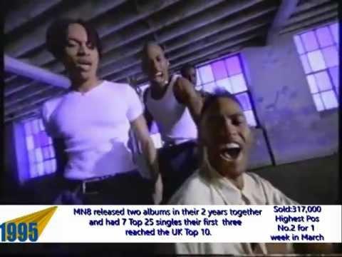 Top 40 UKs Biggest Selling Singles of 1995