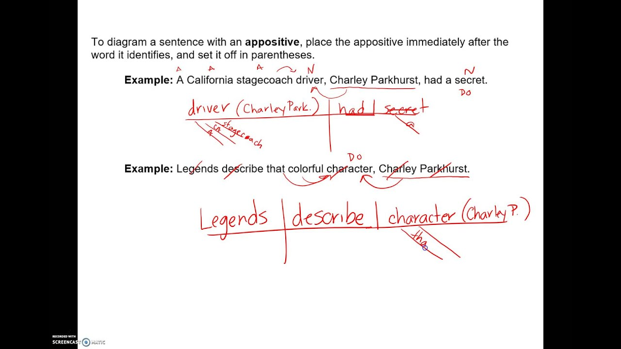 hight resolution of lesson 06 sentence diagramming simple sentences appositive phrases
