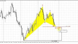 Forex Peace Army   Sive Morten Daily, EUR/USD, 11.26.2018