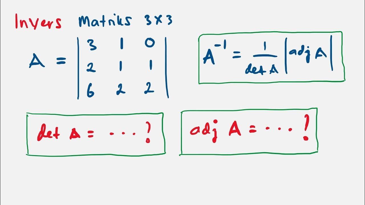 Fisika Matematika Cara Mudah Mencari Invers Matriks 3x3 Youtube