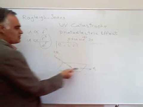 مروری بر تئوری های بنیادی فیزیک  5