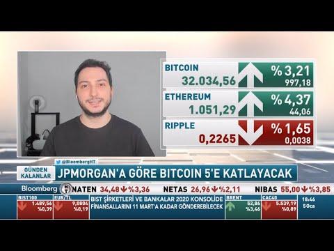 JPMorgan: Bitcoin 146.000$ Olabilir!   BloombergHT - Alp IŞIK