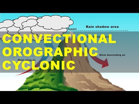 Different Types of Rainfall - Convectional, Orographic, Cyclonic Rainfall   UPSC IAS Geography