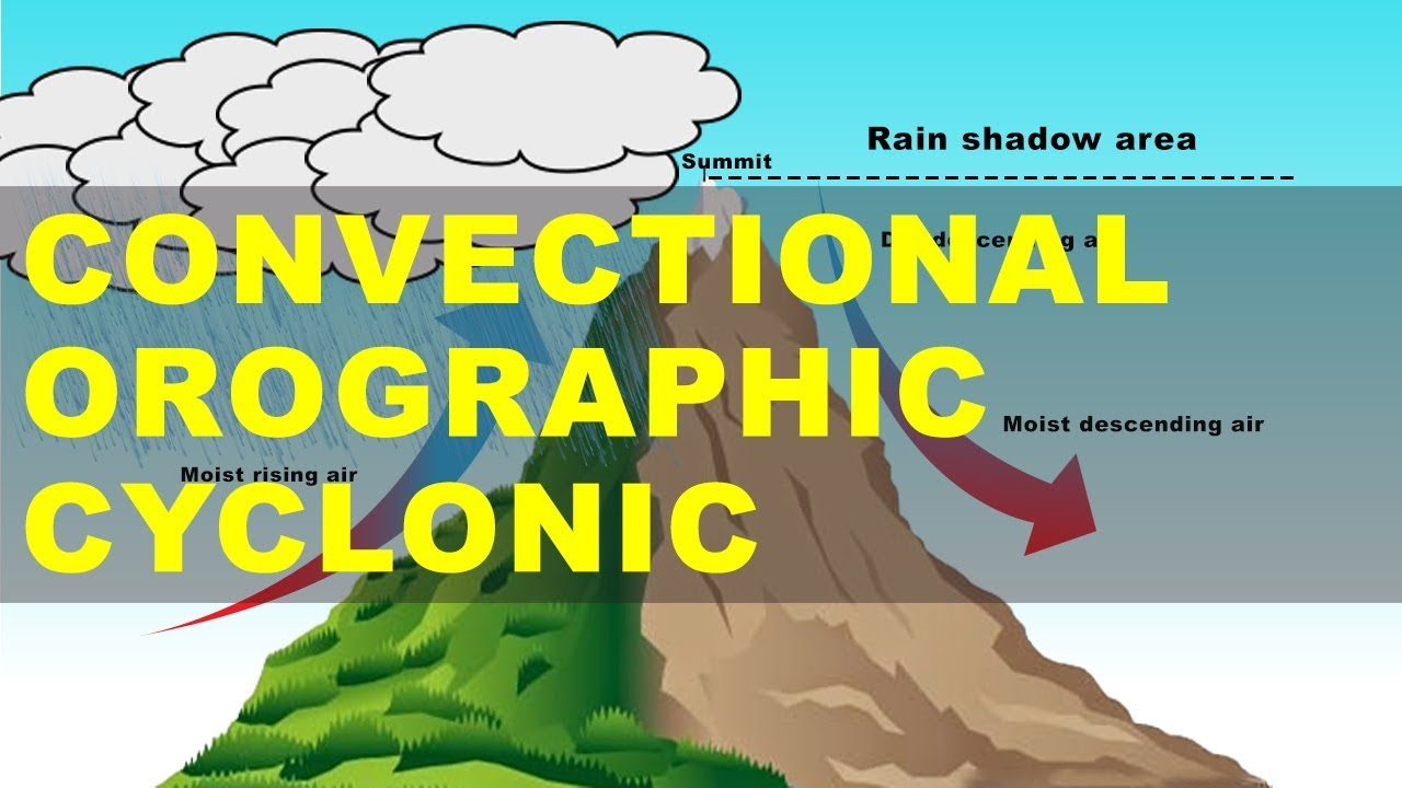 Different types of rainfall convectional orographic cyclonic different types of rainfall convectional orographic cyclonic rainfall upsc ias geography ccuart Gallery