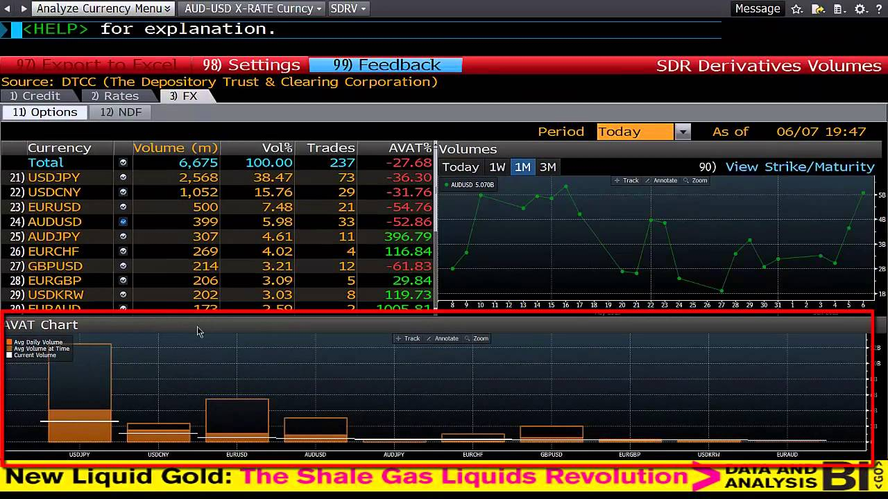 Bloomberg Training Finding Fx Volume On Forex Trading Www Fintute You