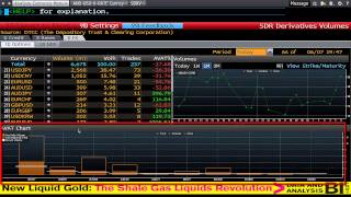 Bloomberg Training: Finding FX Volume on Bloomberg, Forex trading - www.fintute.com