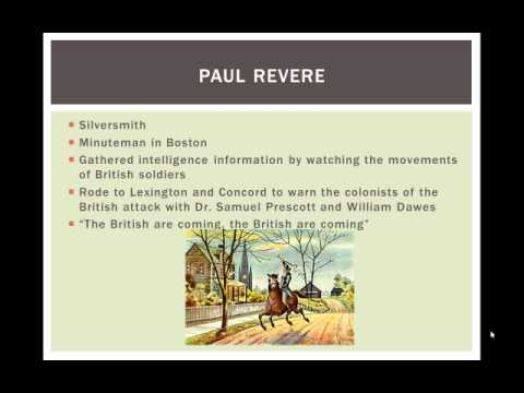 Important People Of The American Revolution Review