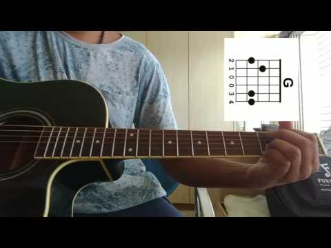 How to play 'Appa I Love you' song on guitar from movie CHOWKA(with on screen chords)