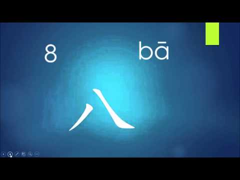 Learn Chinese- Numbers 1-10