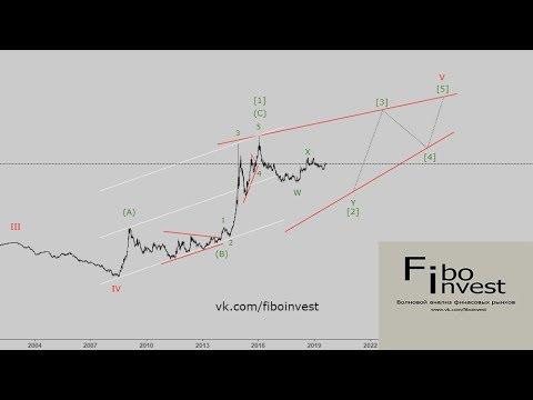 Прогноз курса рубля к доллару на сентябрь 2019 года  Волновой анализ