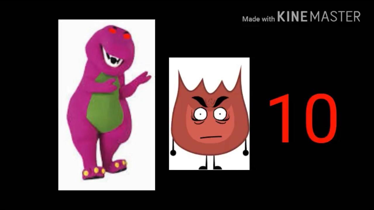 Barney Error Punishment Edition - Youtube Multiplier