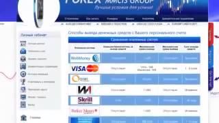 Лучшие инвестиции Index TOP 20 FOREX MMCIS group