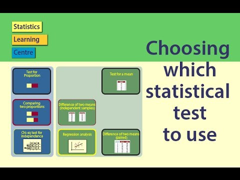 Choosing which statistical test to use - statistics help - YouTube