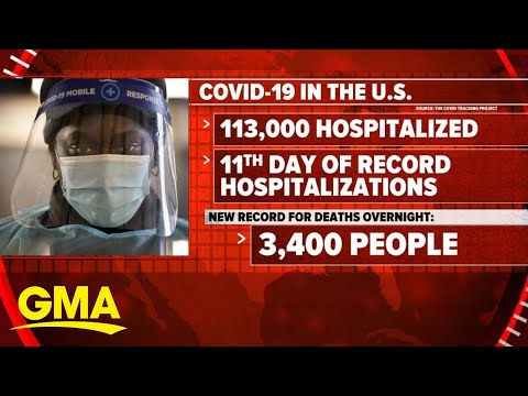 US sets new record for COVID hospitalizations, deaths l GMA