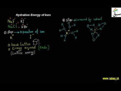 Hydration Energy Of Ions | Punjab/Federal Board Syllabus
