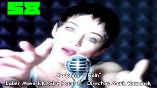MTV Top 100 Videos of 1993