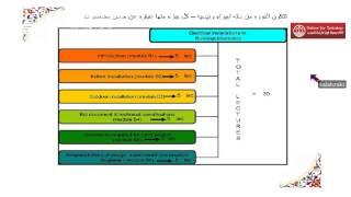 دورة التصميمات الكهربائية للمباني و المصانع - المحاضرة التعريفية - من أكاديمية أونلاين للتدريب