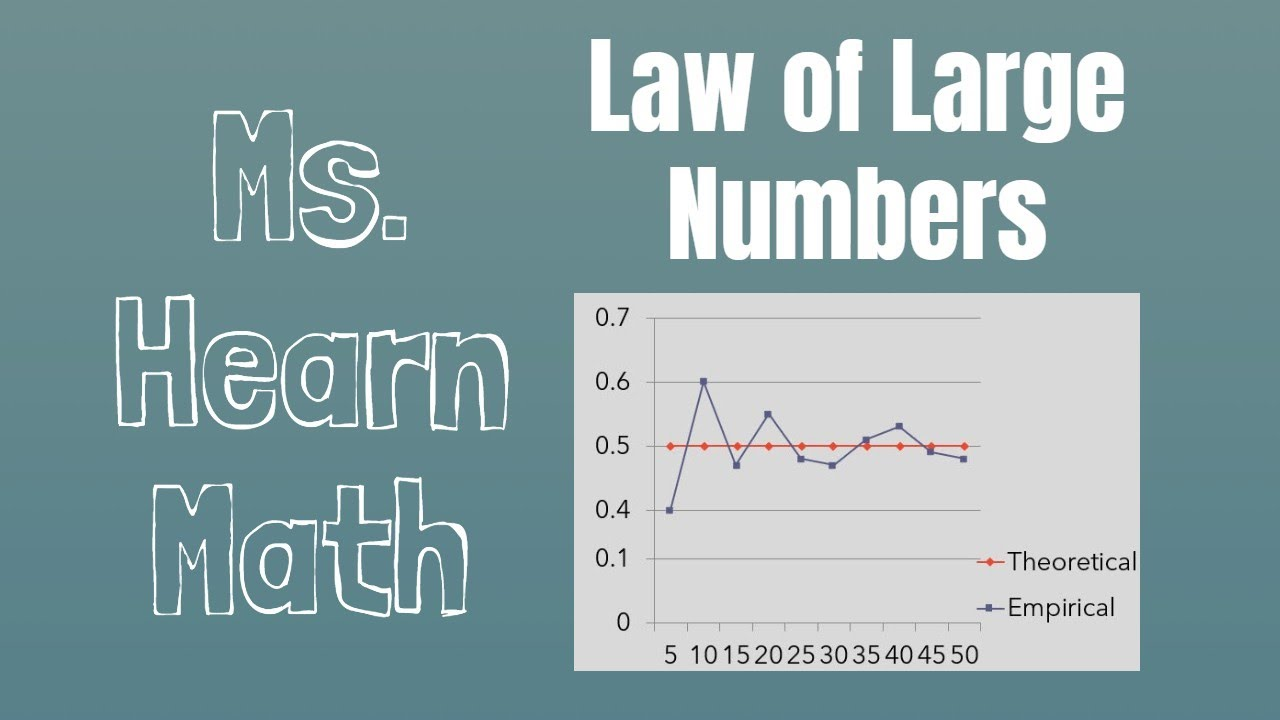 Probability Part 18 Law of Large Numbers and Experimental and Theoretical  Probabilities