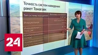 """Погода 24"": Сирия под ударом ""Томагавков"""