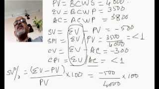 Evm Part 1, The Basic Building Blocks Of Earned Value Management