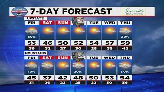 Kendra's afternoon forecast 1-14-2021