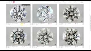 Repeat youtube video The Perfect Engagement Ring - Diamond Color vs Cost