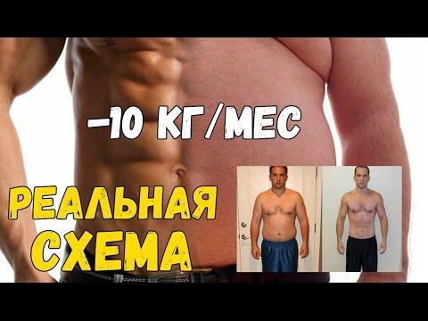 Ты можешь похудеть на 10 кг всего за месяц!