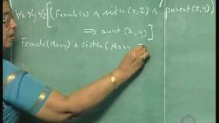Lecture 6 -Resolution Principles & Application to PROLOG