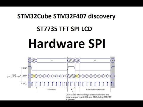 STM32Cube STM32F407 discovery Hardware SPI